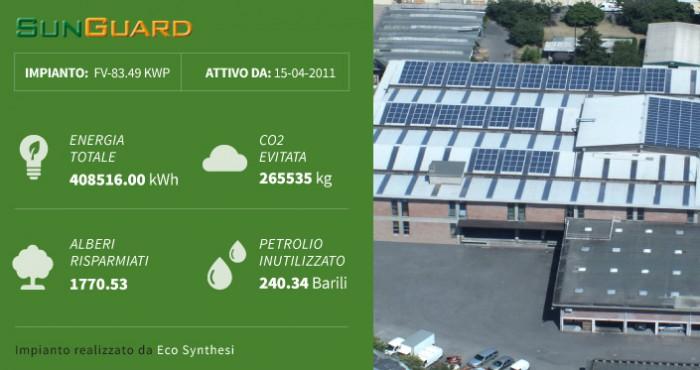 Il nostro impianto fotovoltaico
